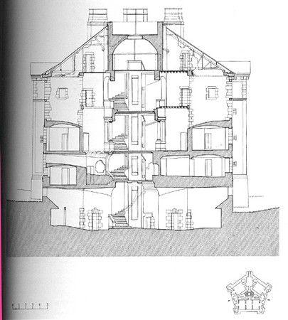 """maulnes: coupe côté jardins- 14) ARCHITECTURE, ENTRE LA TECHNIQUE ET L'ESHETISME - De leur côté, les cheminées du logis et leurs souches ont différentes fonctions: chauffer les pièces avec des différences de taille, de nombre (1 ou 2) et de position spatiale; évacuer les fumées; supporter la terrasse centrale. Dans le même temps, les souches situées aux 4 coins de la terrasse marquent fortement le sommet du bâtiment et semblent le tirer vers le haut avec ces """"piliers dressés vers le ciel""""."""