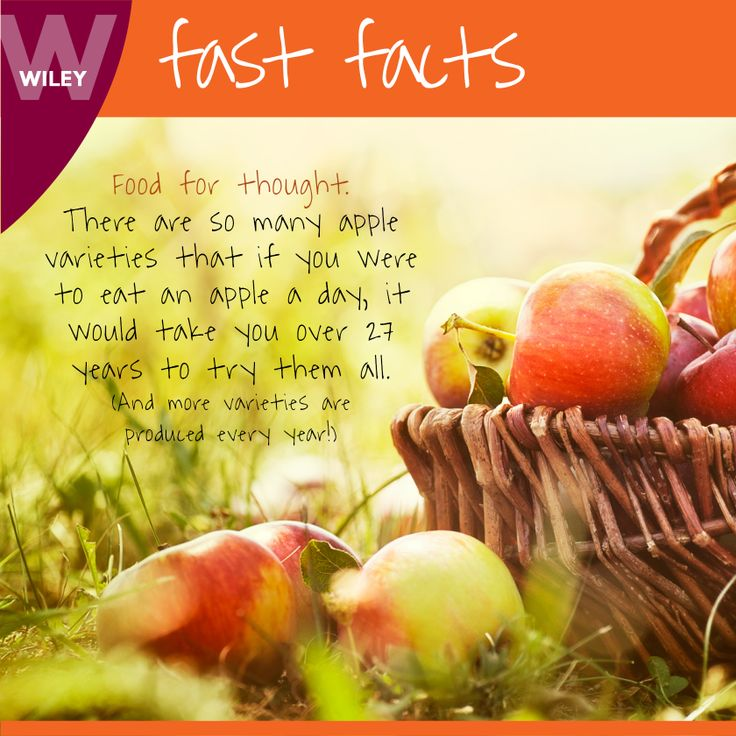 #FoodFact #Wiley #FastFact #DidYouKnow