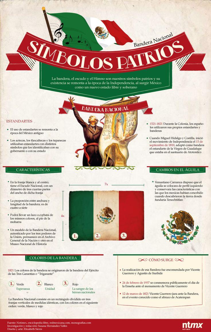 Los símbolos patrios de México