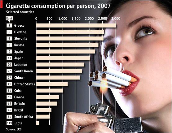 Perokok Penting Tahu !!! Inilah 15 Penyakit yang Disebabkan Oleh Rokok