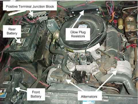 Wiring Diagram 1985 Chevy K30 Free Wiring Diagram For You