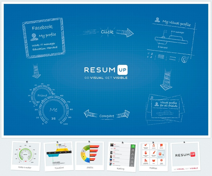 What is ResumUP