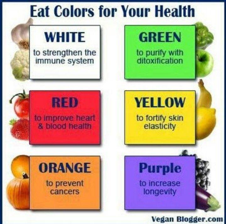 En qué ayuda cada color?