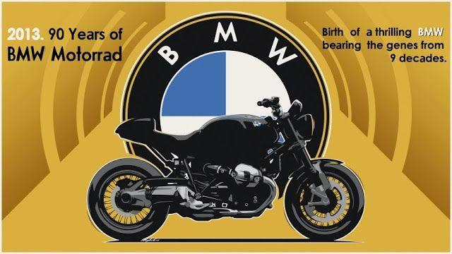 BMW Motorrad revela lançamentos para o Salão de Milão em celebração de 90 anos | ChassisBlog.com