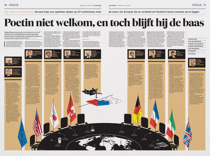 Graphic: Corbin Mahieu Art Direction: Arne Depuydt/Freek De Groote © DeMorgen