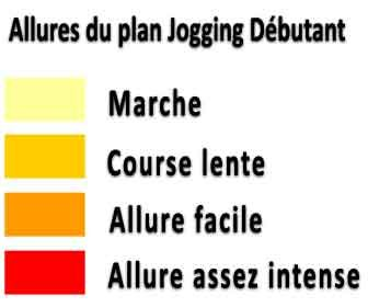 allures du plan jogging debutant