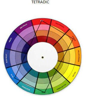 Crafty Cardmakers Tutorial Colour Theory Color And Color Theory