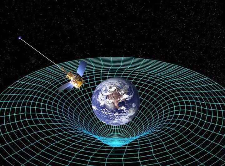 THE EQUIVALENCE PRINCIPLE: -->