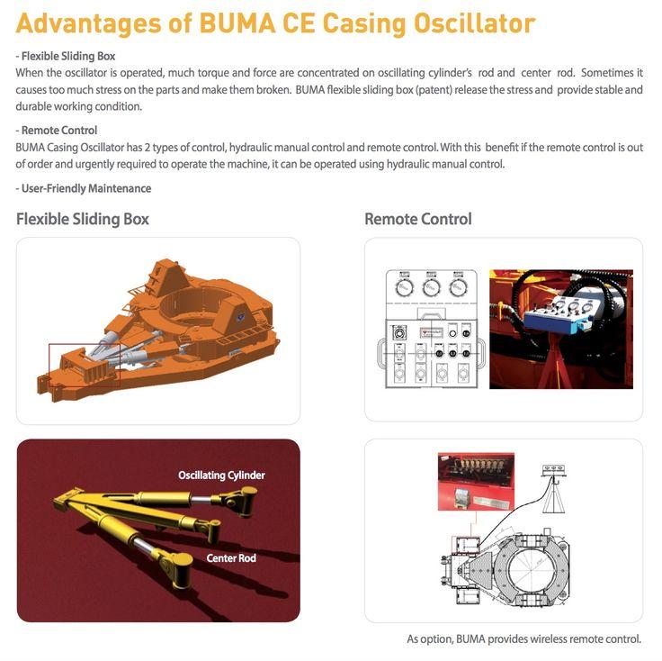 Oscillators — ROC Equipment