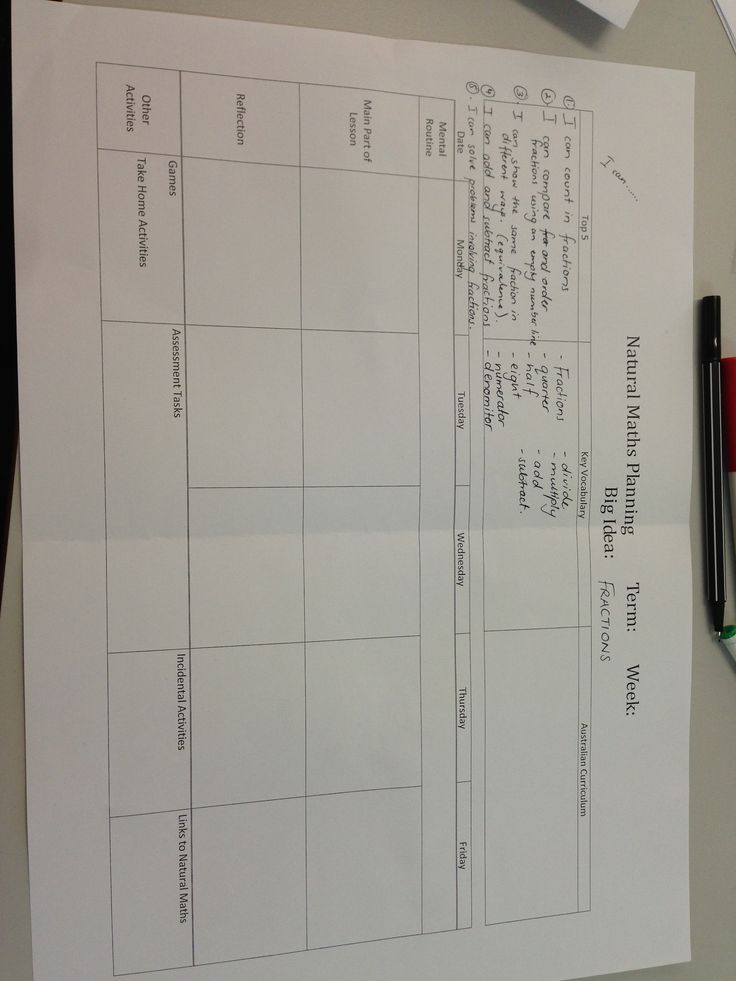 Ann baker maths project day 3. Big idea planning page