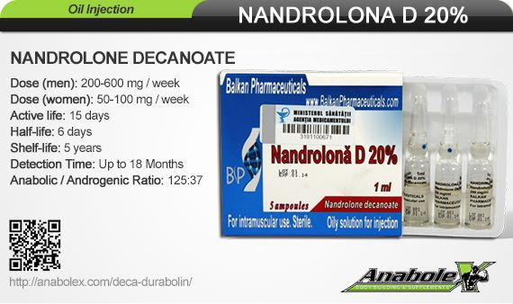 Nandrolone Decanoate also known as Deca-Durabolin is very similar to testosterone but with weak (androgenic) effects while preserving its tissue building (anabolic) effects.  This effect results in accelerated development of muscle mass and thusly is highly attractive to athletes and bodybuilders.