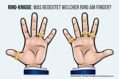 Der ausführliche Ring-Knigge zeigt Ihnen, welcher Finger welche Bedeutung hat, wo der Siegelring getragen wird und welche Schmuck-Grundregeln zu beachten sind...  http://karrierebibel.de/ring-knigge/