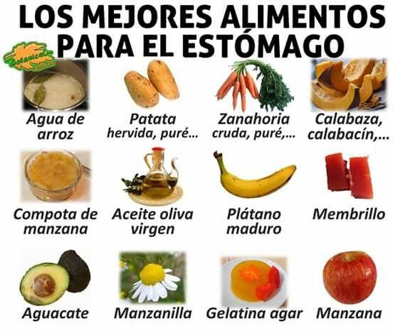 Dieta para el helicobacter. Alimentos sanos el estómago