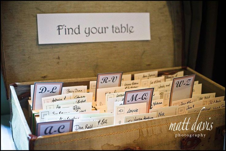 names in a box table plan