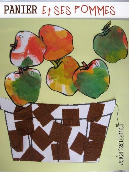 panier de pommes (peinture et collage)