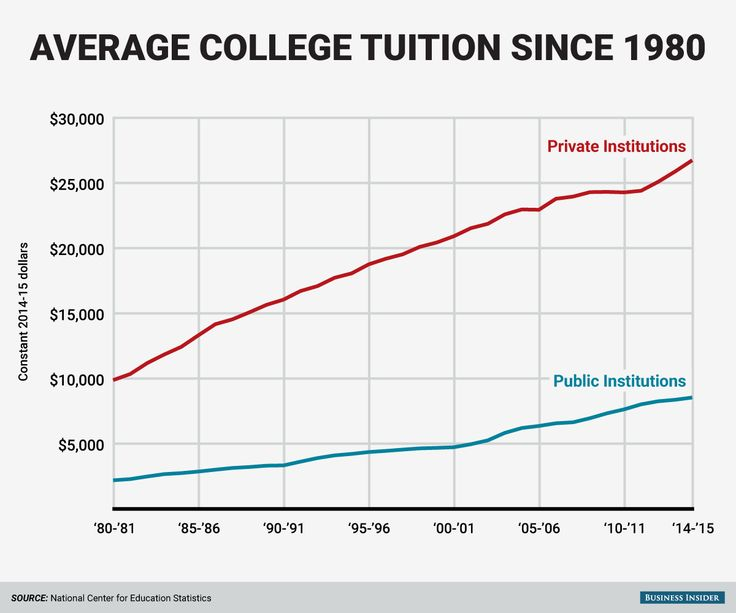 mikenudelman:   This chart shows how quickly... - Liberals Are Cool