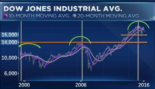 E-mini Dow Jones Industrial Average (YM) Futures Analysis –... #DowJones: E-mini Dow Jones Industrial Average (YM) Futures… #DowJones