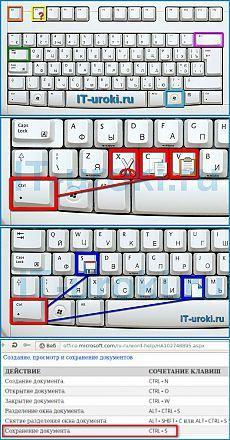 Самые полезные сочетания клавиш Windows