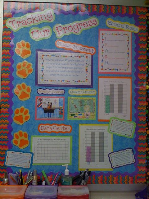 17 best ideas about data boards on pinterest teacher for Bulletin board organization
