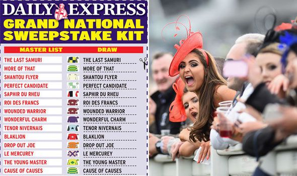 Grand National Sweepstake Kit: Download kit with full list of runners and riders - https://newsexplored.co.uk/grand-national-sweepstake-kit-download-kit-with-full-list-of-runners-and-riders/