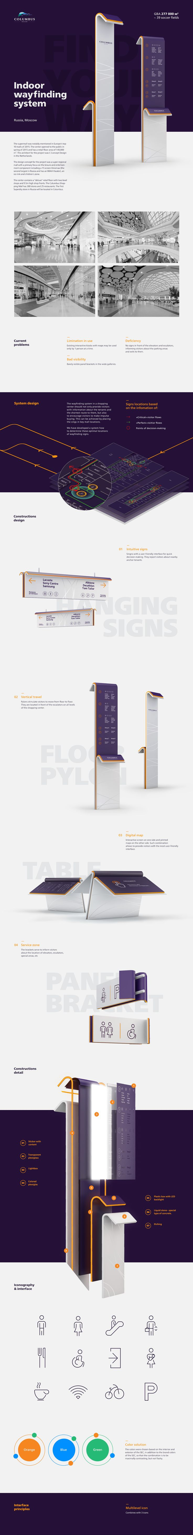Columbus. Wayfinding system on Behance