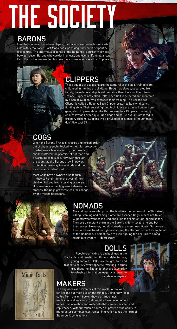 Explore a world of deadly kung-fu, futuristic barons, and armies of lethal assassins  with this interactive guide to Into the Badlands.