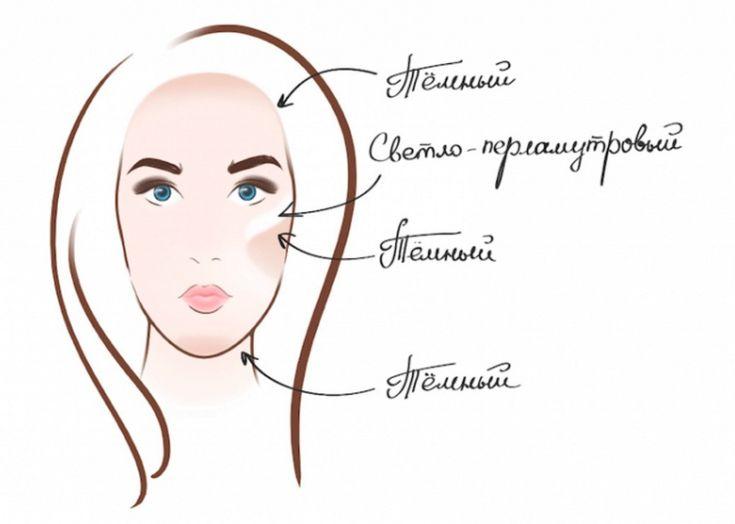 Схемы коррекции лица: румяна и брови 3