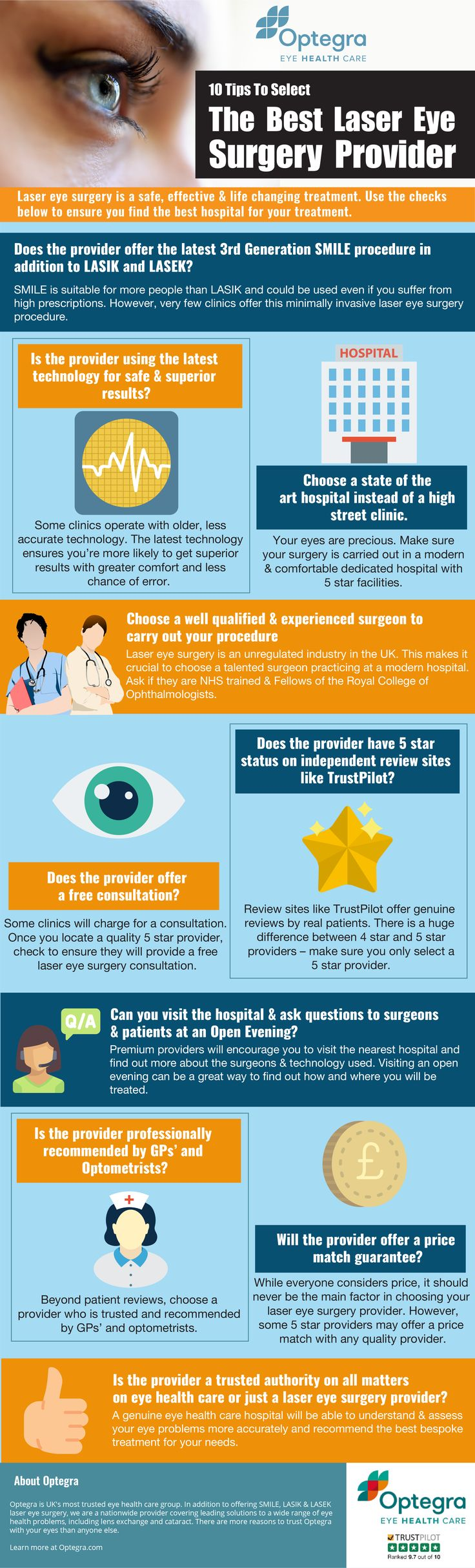 10 Tips To Select The Best Laser Eye Surgery Provider #lasereyesurgery #infographic #LASEK #LASIK #SMILE