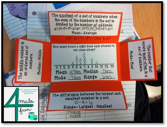 Mean, Median, Mode and Range Flippable for Interactive Notebooks