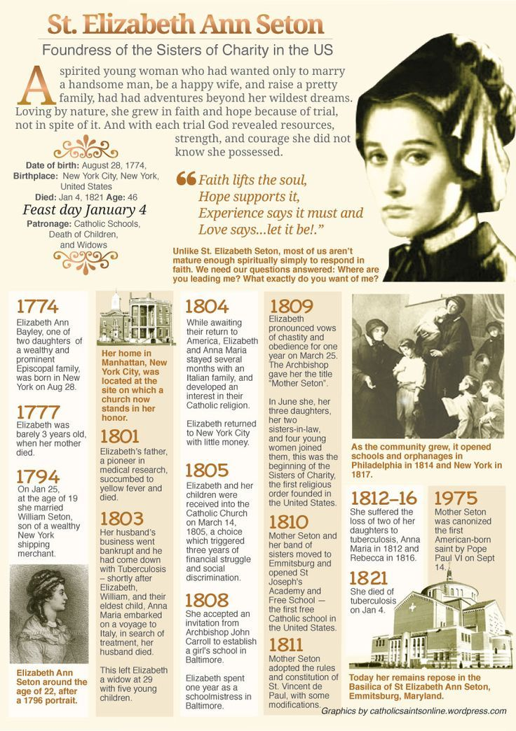 A wonderful source for information on St. Elizabeth Ann Seton.