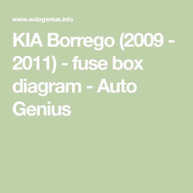 Kia Borrego  2009 - 2011  - Fuse Box Diagram