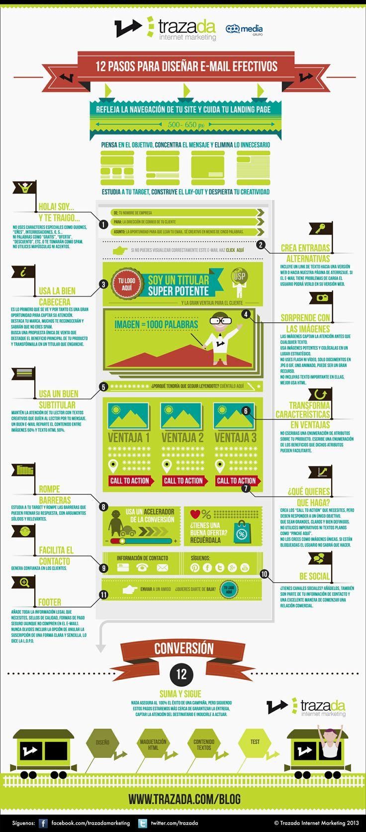 Diseñar un email eficaz en 12 pasos #trazada #email #infografía