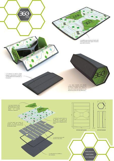 Blog de dise o industrial en up infografia pinterest - Diseno de producto madrid ...