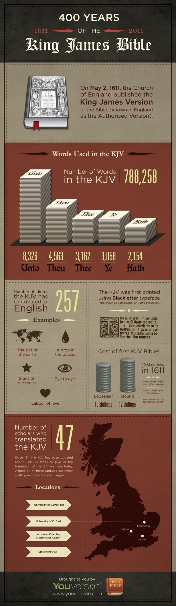 History of the King James Bible #infographic #bible