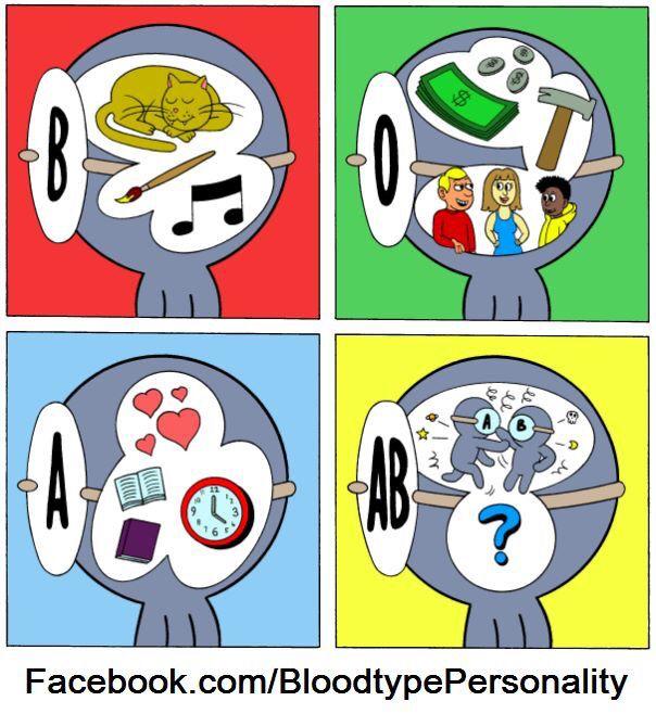 Blood type comic
