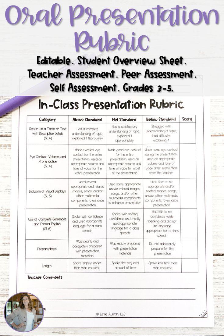Editable Oral Presentation Rubric For Upper Elementary For Distance Learning Presentation Rubric Rubrics Class Presentation
