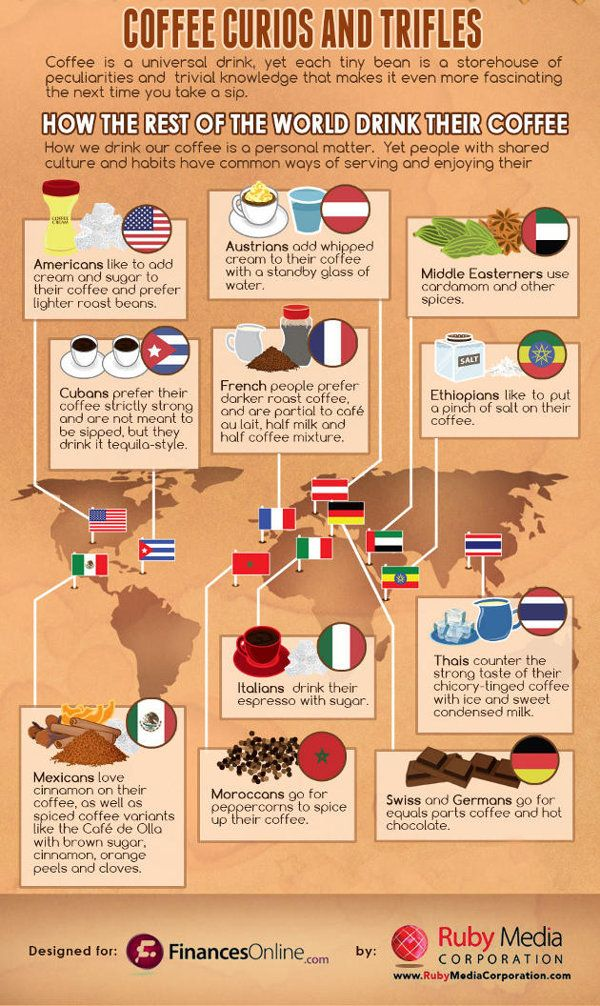 Best 25+ Coffee chart ideas on Pinterest   Coffee types chart, Barista and Barchart coffee