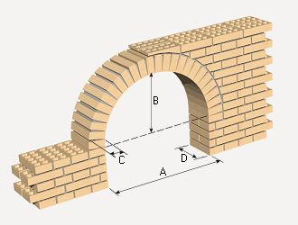 кладка арки из кирпича цена