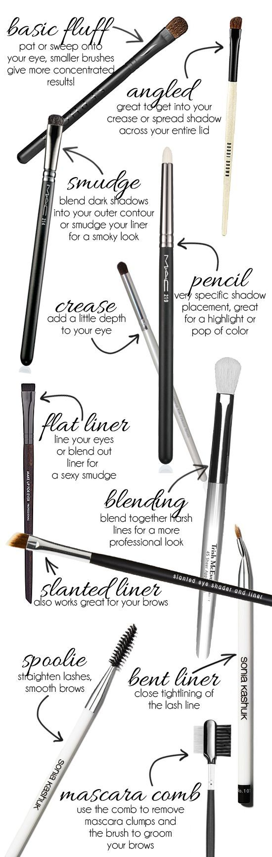 Eye Makeup Brushes 101: How to use each of them. I need this because I never understand all of the makeup tools. There are too many!