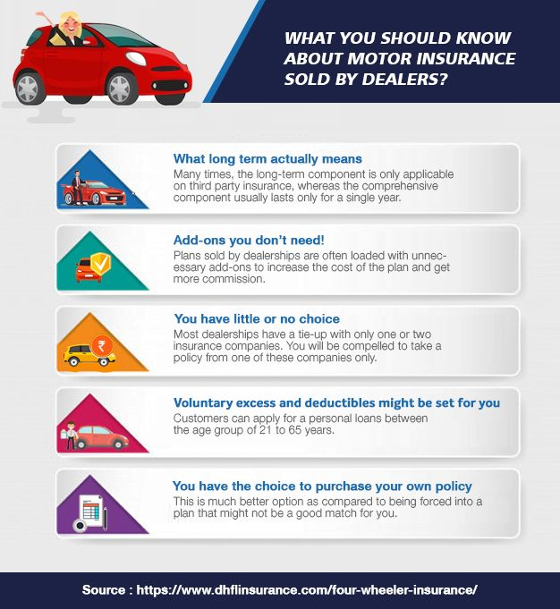 Buy Or Renew Car Insurance Online From Dhfl General Insurance