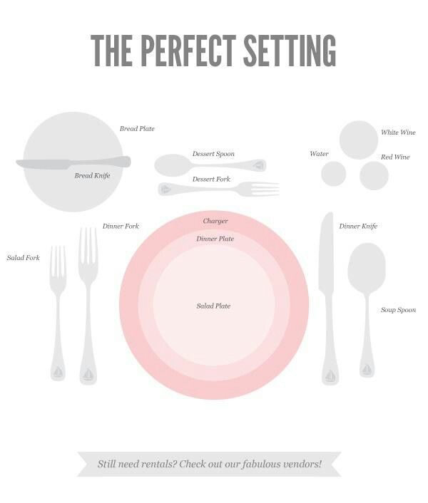 37 Best Table Settings Diagram Images On Pinterest