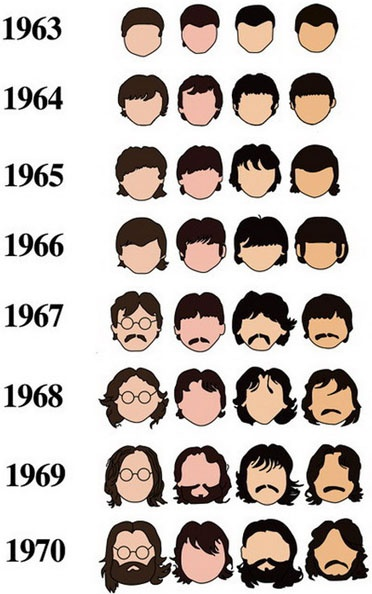 Beatles Timeline By Hairstyle! <3
