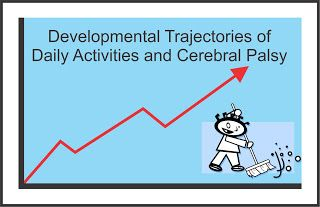 Developmental Trajectories of Daily Activities and Cerebral Palsy  - Pinned by @PediaStaff – Please Visit  ht.ly/63sNt for all our pediatric therapy pins