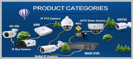 vente de systemes de videosurveillance Dahua, camera hdcvi, cameras ip , dome ptz hdcvi, dome ptz ip, dvr, nvr aux meilleurs prix.