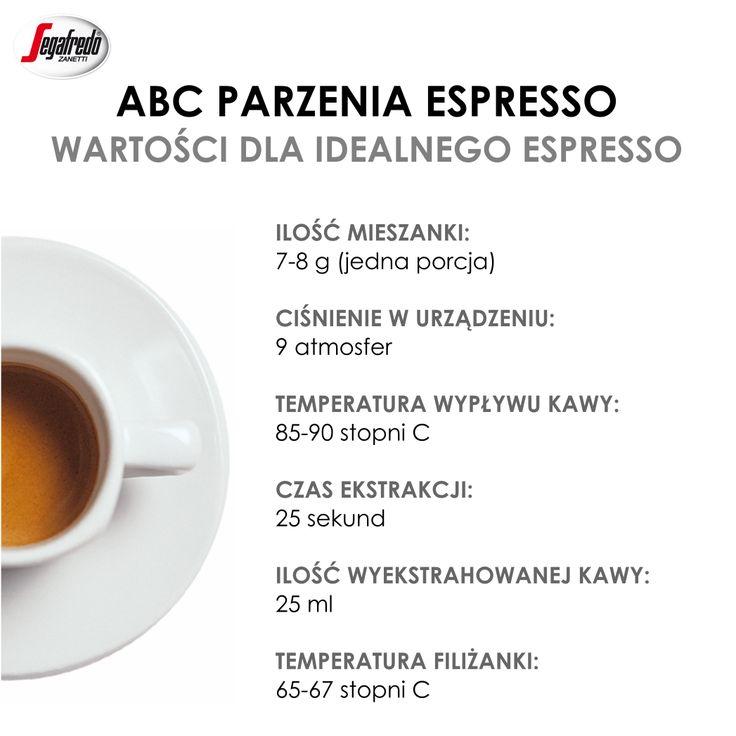Wszyscy wielbiciele kawy powinni zapamiętać tych kilka liczb, które identyfikują idealne espresso, przygotowane zgodnie ze sztuką! #KlubSegafredo #ABCParzeniaEspresso #PoradyBaristy #ParzenieEspresso #Espresso #WłoskaKawa #WartościDlaEspresso
