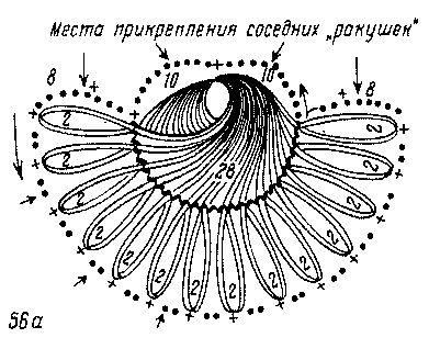 Schematics hairpinlace.