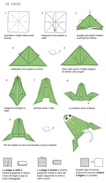 Origami animali, come fare la rana