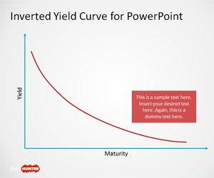 Inverted Yield Curve for PowerPoint is a free PowerPoint template and curve slide design that you can download to prepare presentations with the popular inverted Yield curve