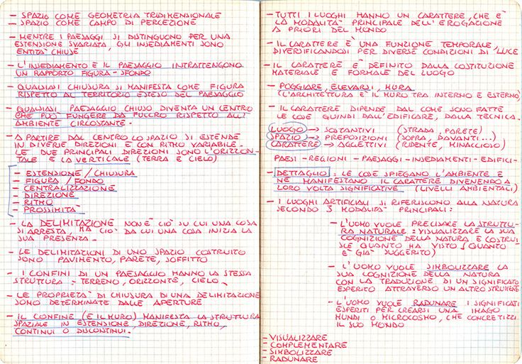 L'arte di prendere appunti – DidatticarteBlog