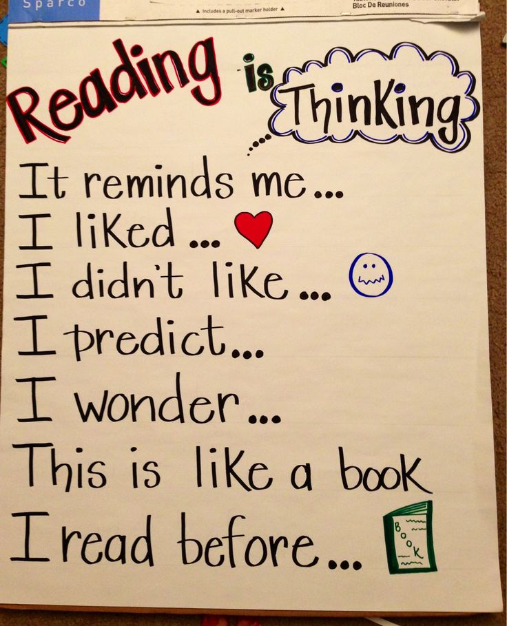 Reading is thinking anchor chart